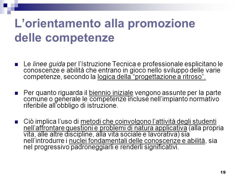 19 Lorientamento alla promozione delle competenze Le linee guida per lIstruzione Tecnica e professionale esplicitano le conoscenze e abilità che entrano in gioco nello sviluppo delle varie competenze, secondo la logica della progettazione a ritroso.