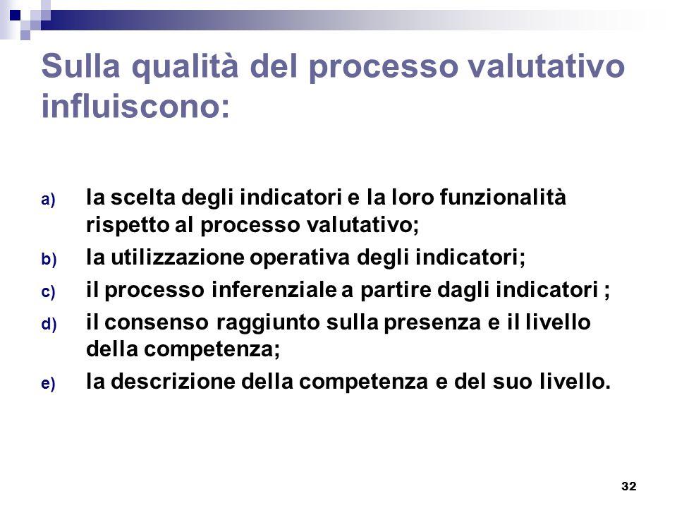 32 Sulla qualità del processo valutativo influiscono: a) la scelta degli indicatori e la loro funzionalità rispetto al processo valutativo; b) la util