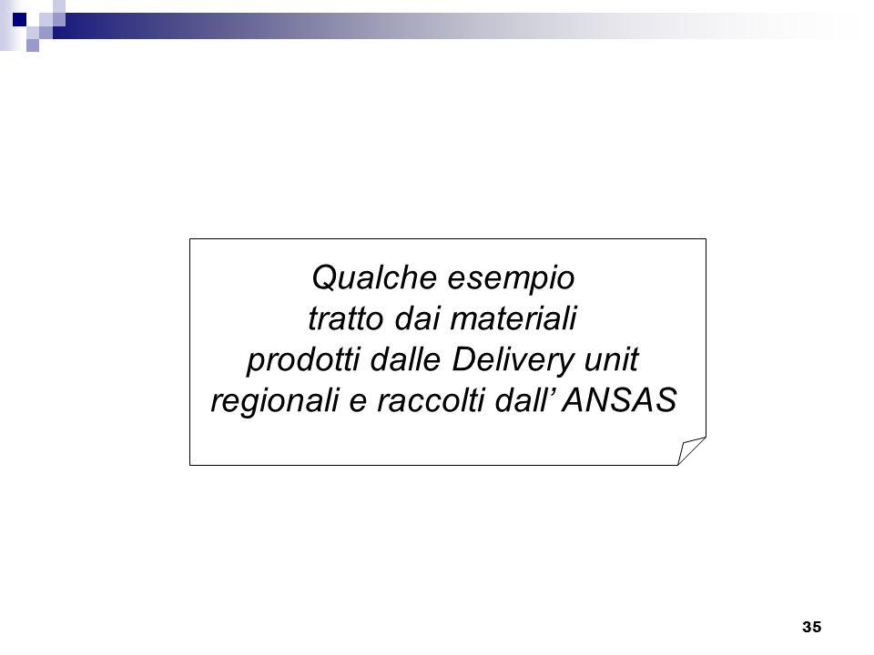 35 Qualche esempio tratto dai materiali prodotti dalle Delivery unit regionali e raccolti dall ANSAS