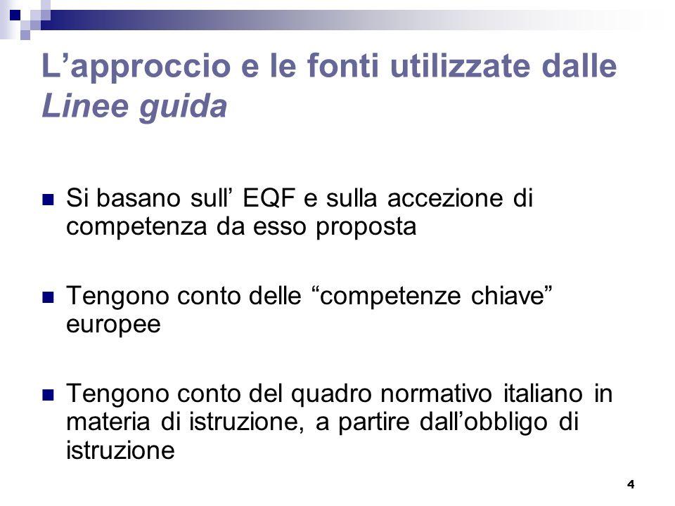 4 Lapproccio e le fonti utilizzate dalle Linee guida Si basano sull EQF e sulla accezione di competenza da esso proposta Tengono conto delle competenze chiave europee Tengono conto del quadro normativo italiano in materia di istruzione, a partire dallobbligo di istruzione