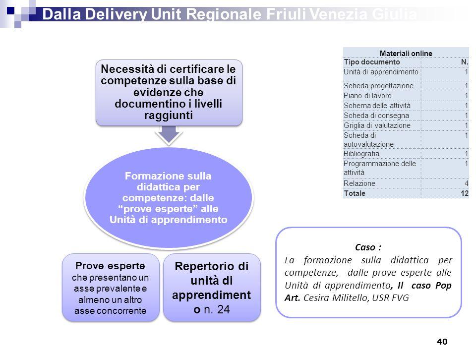 40 Dalla Delivery Unit Regionale Friuli Venezia Giulia Formazione sulla didattica per competenze: dalle prove esperte alle Unità di apprendimento Nece