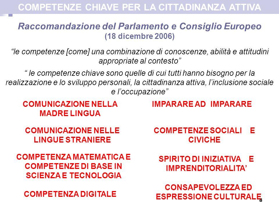 8 Raccomandazione del Parlamento e Consiglio Europeo (18 dicembre 2006) le competenze [come] una combinazione di conoscenze, abilità e attitudini appropriate al contesto le competenze chiave sono quelle di cui tutti hanno bisogno per la realizzazione e lo sviluppo personali, la cittadinanza attiva, linclusione sociale e loccupazione COMUNICAZIONE NELLA MADRE LINGUA COMUNICAZIONE NELLE LINGUE STRANIERE COMPETENZA MATEMATICA E COMPETENZE DI BASE IN SCIENZA E TECNOLOGIA COMPETENZA DIGITALE IMPARARE AD IMPARARE COMPETENZE SOCIALI E CIVICHE SPIRITO DI INIZIATIVA E IMPRENDITORIALITA CONSAPEVOLEZZA ED ESPRESSIONE CULTURALE COMPETENZE CHIAVE PER LA CITTADINANZA ATTIVA