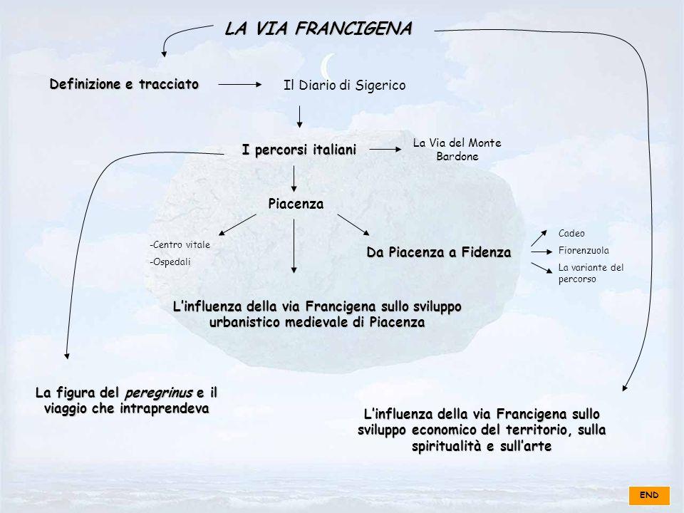 Definizione e tracciato Definizione e tracciato Il Diario di Sigerico I percorsi italiani I percorsi italiani Piacenza La Via del Monte Bardone Da Pia