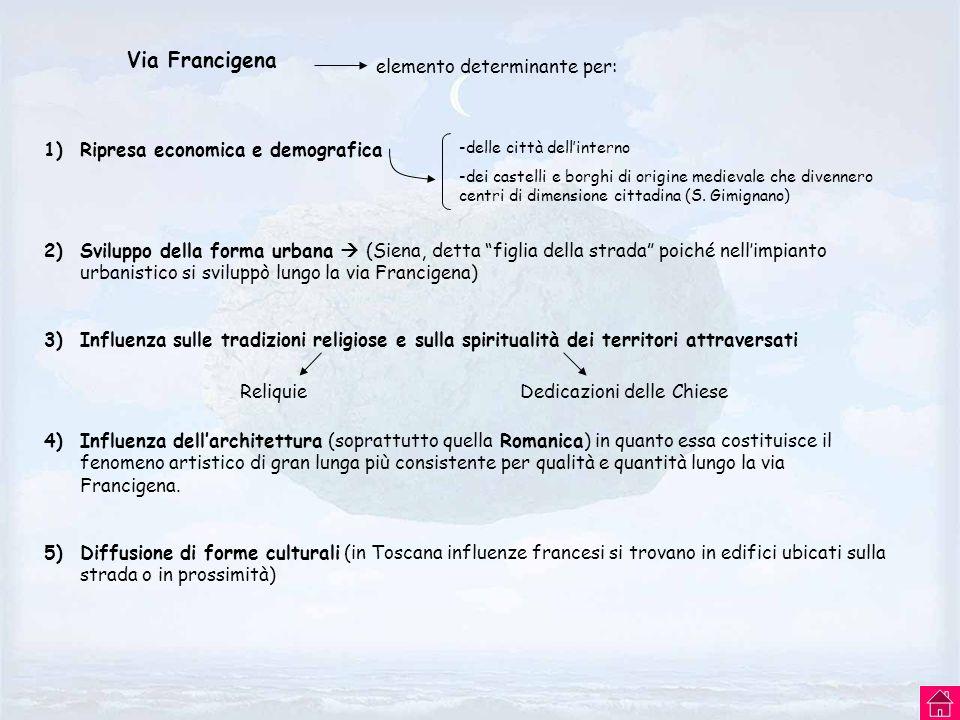 Via Francigena elemento determinante per: 1)Ripresa economica e demografica 2)Sviluppo della forma urbana (Siena, detta figlia della strada poiché nel