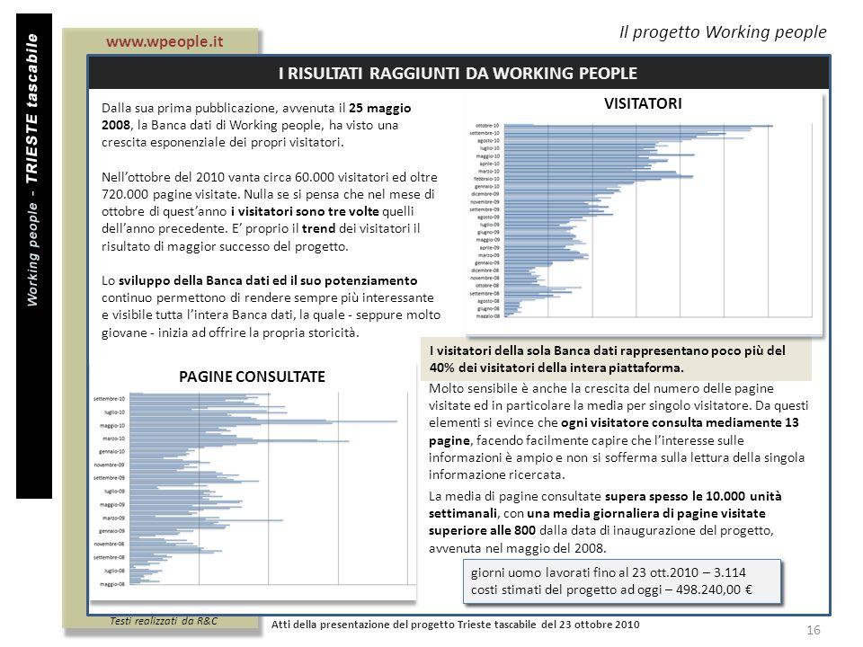 Titolo documento Dalla sua prima pubblicazione, avvenuta il 25 maggio 2008, la Banca dati di Working people, ha visto una crescita esponenziale dei pr