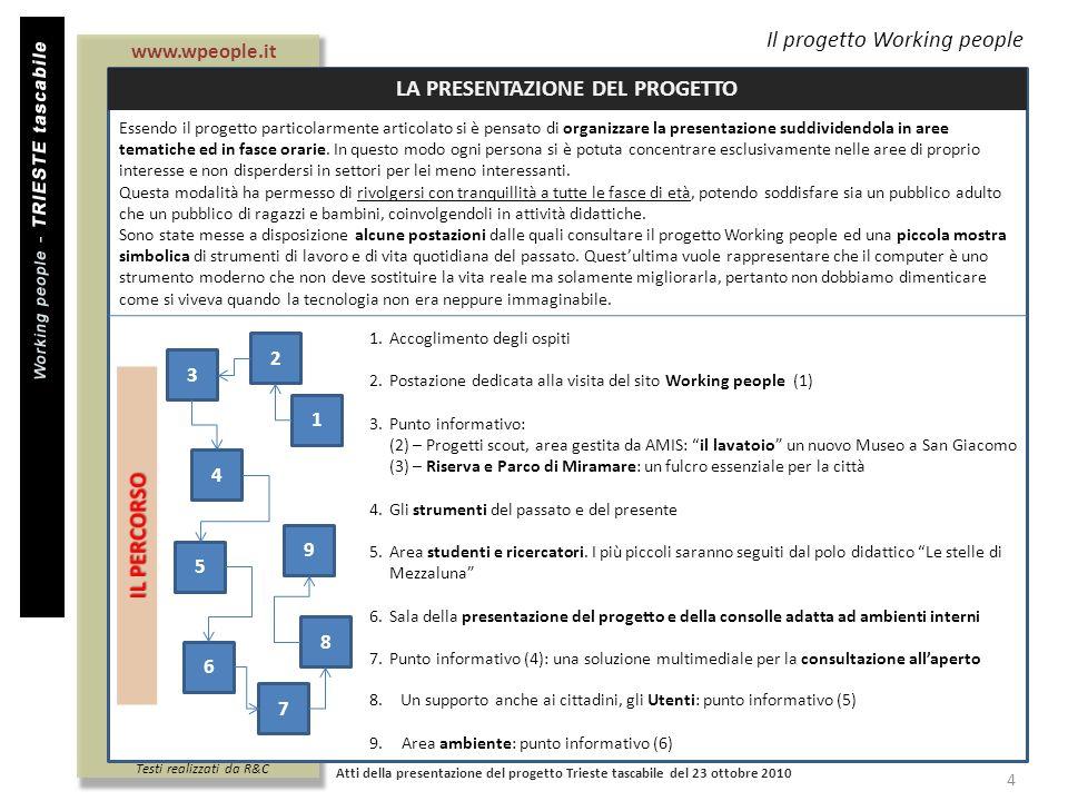 Il progetto Working people Atti della presentazione del progetto Trieste tascabile del 23 ottobre 2010 4 LA PRESENTAZIONE DEL PROGETTO www.wpeople.it