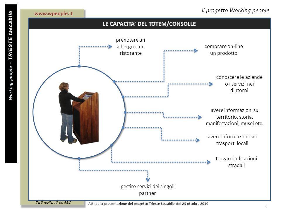 Titolo documento Il progetto Working people LE CAPACITA DEL TOTEM/CONSOLLE Atti della presentazione del progetto Trieste tascabile del 23 ottobre 2010