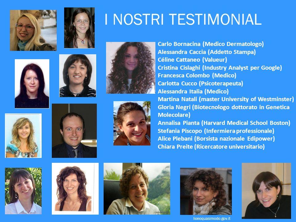 I NOSTRI TESTIMONIAL Carlo Bornacina (Medico Dermatologo) Alessandra Caccia (Addetto Stampa) Céline Cattaneo (Valueur) Cristina Cislaghi (Industry Ana