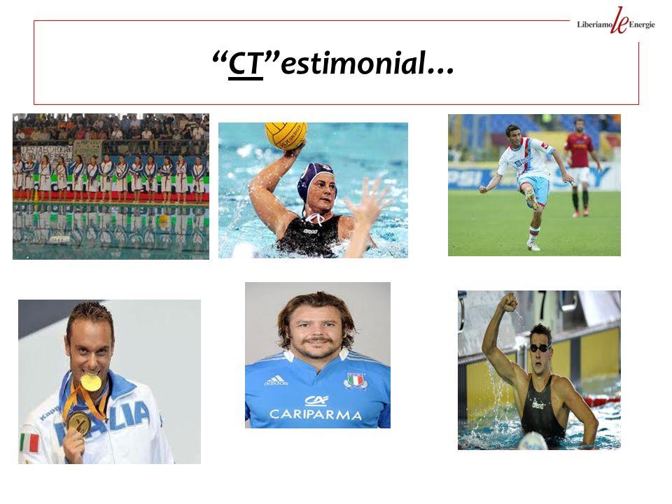 CTestimonial…
