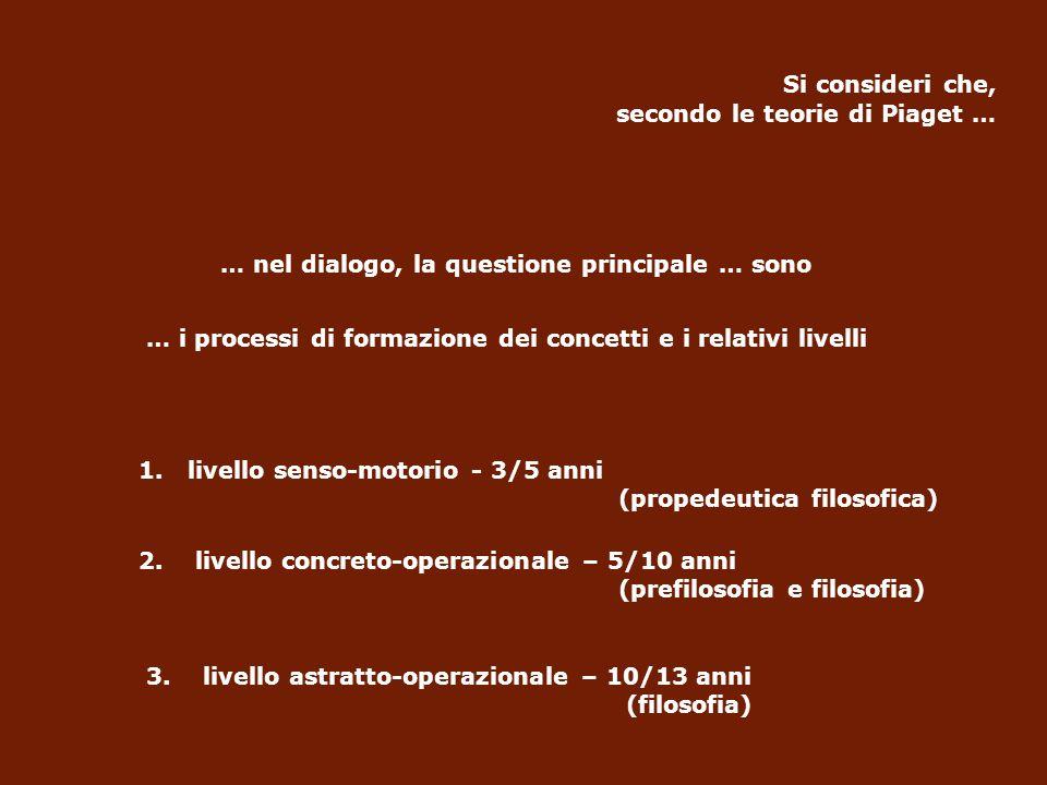 Si consideri che, secondo le teorie di Piaget … … nel dialogo, la questione principale … sono … i processi di formazione dei concetti e i relativi livelli 1.