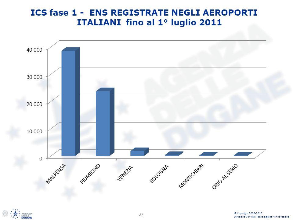 37 © Copyright 2008-2010 Direzione Centrale Tecnologie per lInnovazione ICS fase 1 - ENS REGISTRATE NEGLI AEROPORTI ITALIANI fino al 1° luglio 2011
