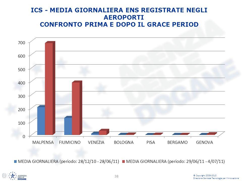 38 © Copyright 2008-2010 Direzione Centrale Tecnologie per lInnovazione ICS - MEDIA GIORNALIERA ENS REGISTRATE NEGLI AEROPORTI CONFRONTO PRIMA E DOPO