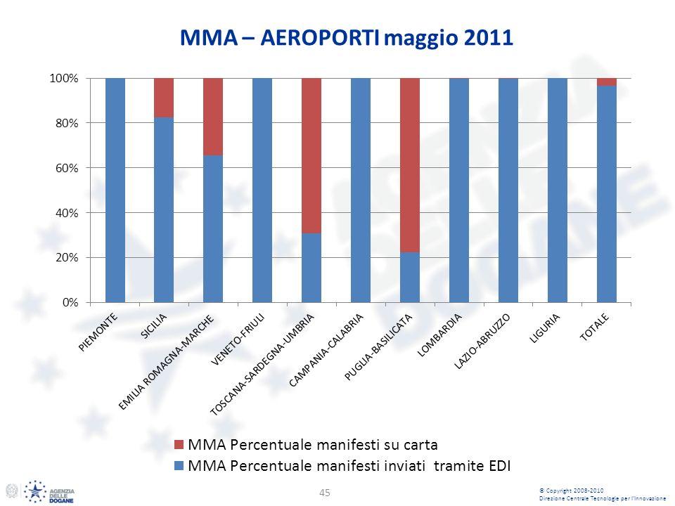 45 © Copyright 2008-2010 Direzione Centrale Tecnologie per lInnovazione MMA – AEROPORTI maggio 2011