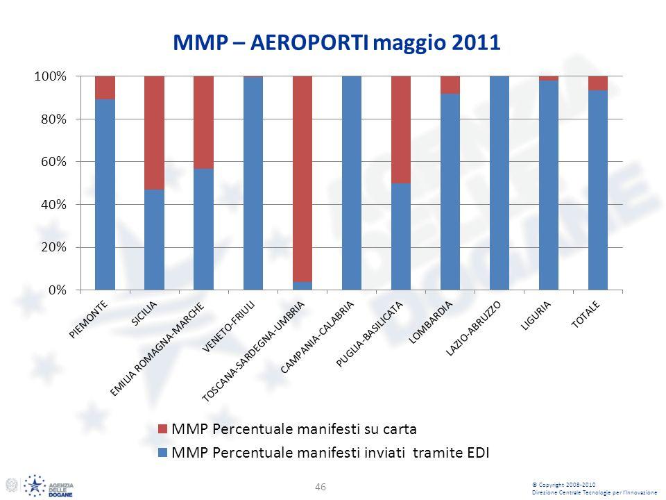 46 © Copyright 2008-2010 Direzione Centrale Tecnologie per lInnovazione MMP – AEROPORTI maggio 2011