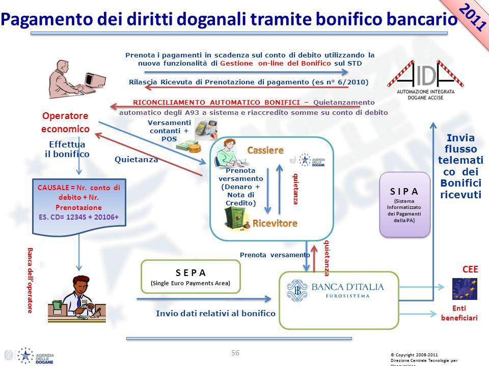 56 © Copyright 2008-2011 Direzione Centrale Tecnologie per lInnovazione Pagamento dei diritti doganali tramite bonifico bancario Prenota i pagamenti i