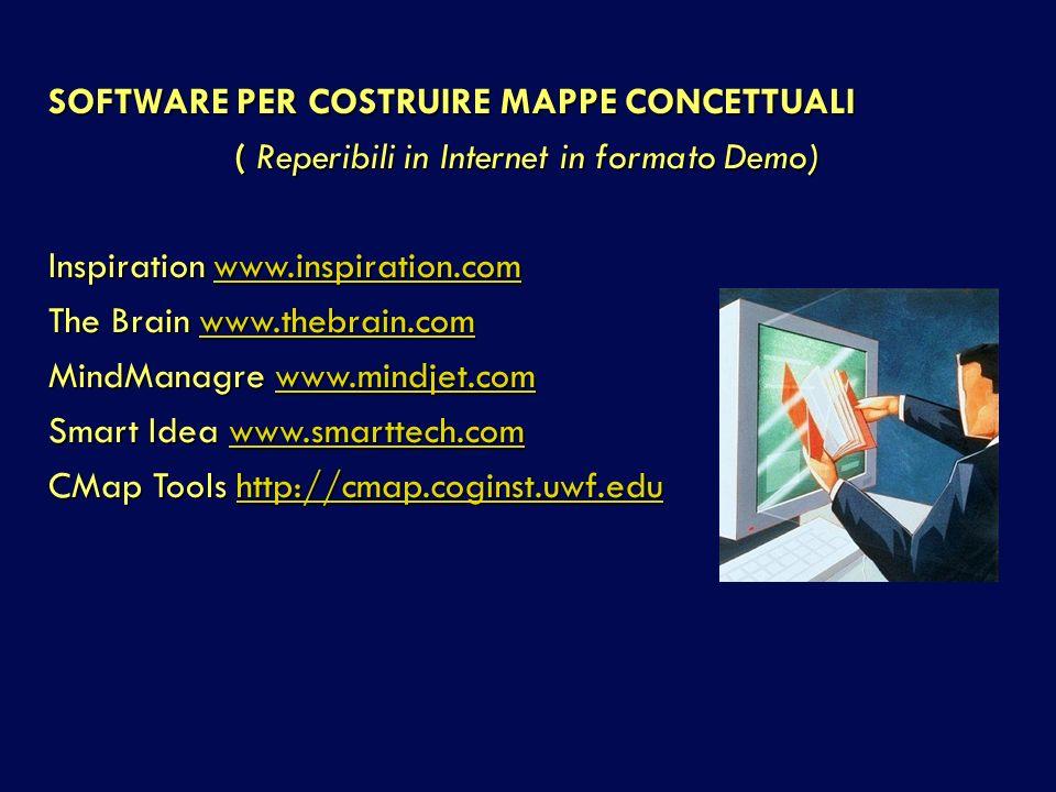 SOFTWARE PER COSTRUIRE MAPPE CONCETTUALI ( Reperibili in Internet in formato Demo) Inspiration www.inspiration.com www.inspiration.com The Brain www.thebrain.com www.thebrain.com MindManagre www.mindjet.com www.mindjet.com Smart Idea www.smarttech.com www.smarttech.com CMap Tools http://cmap.coginst.uwf.edu http://cmap.coginst.uwf.edu