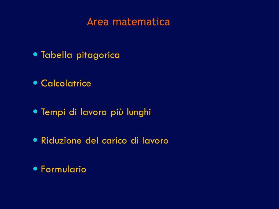 Tabella pitagorica Calcolatrice Tempi di lavoro più lunghi Riduzione del carico di lavoro Formulario Area matematica