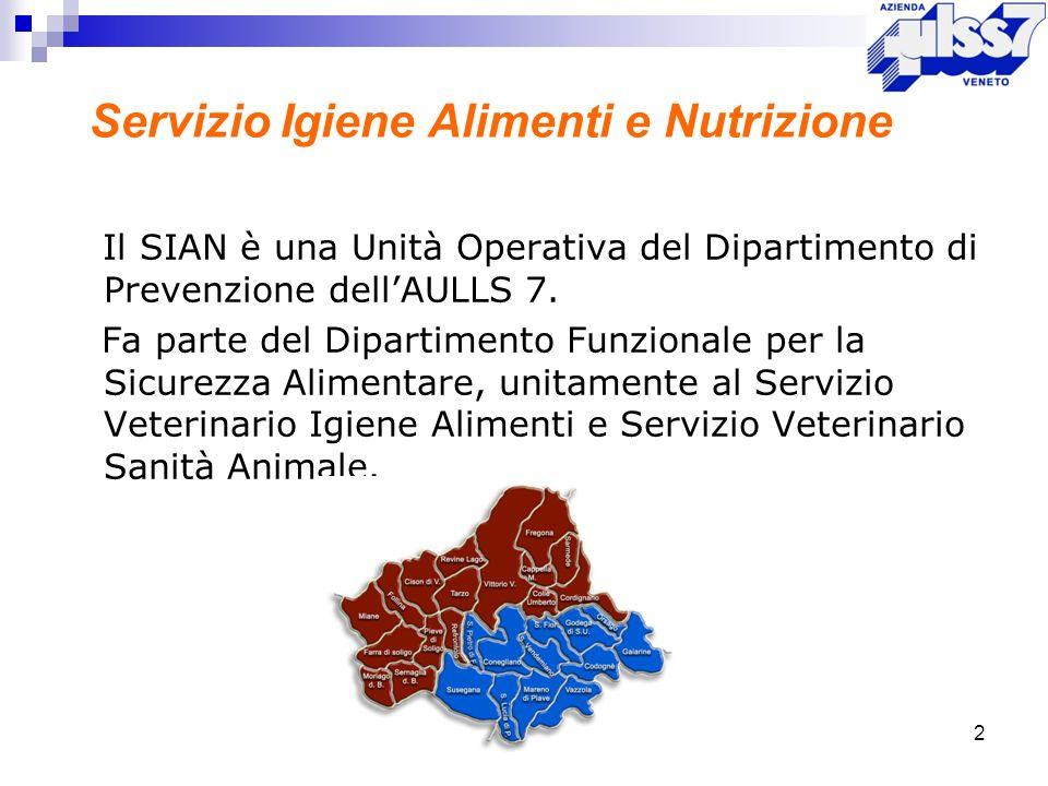 Servizio Igiene Alimenti e Nutrizione Il SIAN è una Unità Operativa del Dipartimento di Prevenzione dellAULLS 7. Fa parte del Dipartimento Funzionale