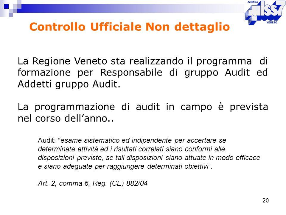 Controllo Ufficiale Non dettaglio 20 La Regione Veneto sta realizzando il programma di formazione per Responsabile di gruppo Audit ed Addetti gruppo A
