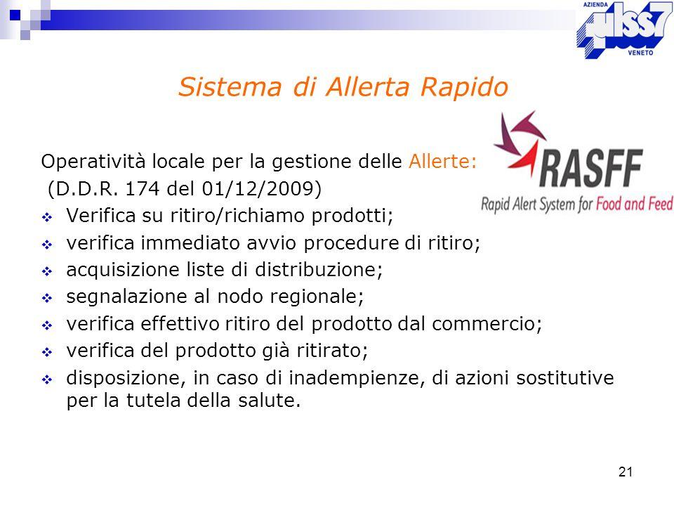 Sistema di Allerta Rapido Operatività locale per la gestione delle Allerte: (D.D.R. 174 del 01/12/2009) Verifica su ritiro/richiamo prodotti; verifica