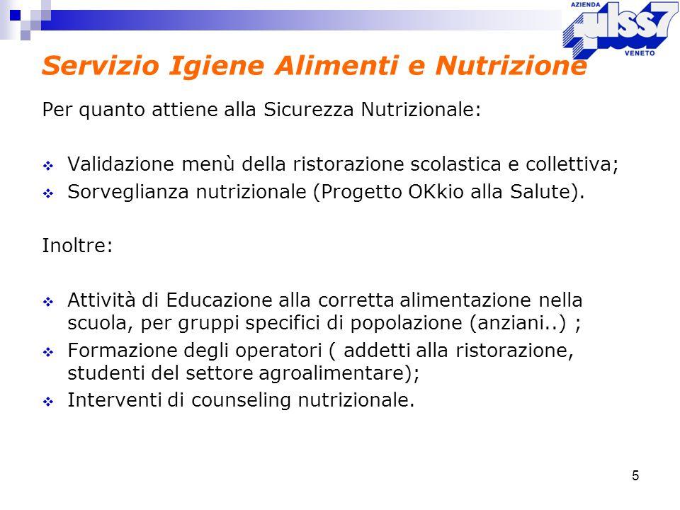 Servizio Igiene Alimenti e Nutrizione Per quanto attiene alla Sicurezza Nutrizionale: Validazione menù della ristorazione scolastica e collettiva; Sor