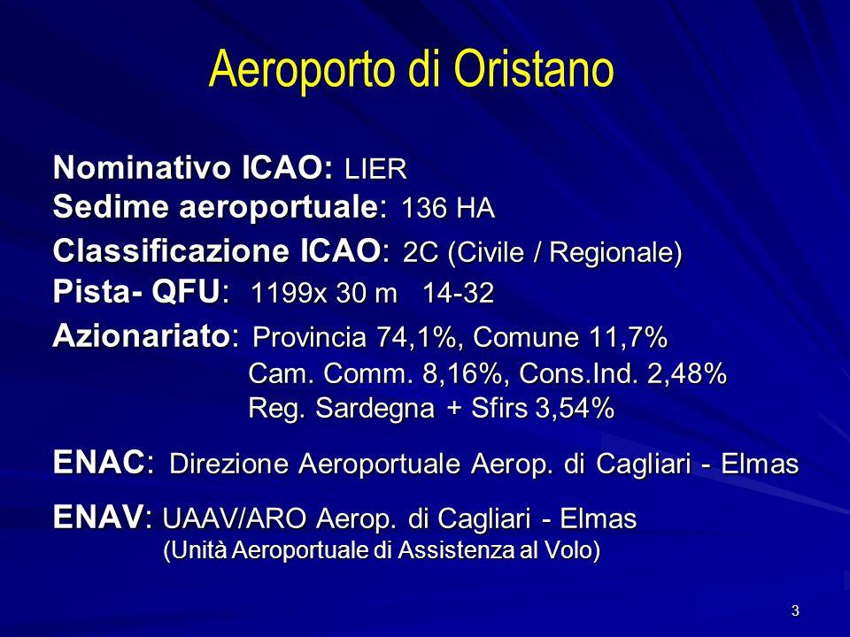 34 Aeroporto di Alghero Volume traffico: 22 ° in Italia per passeggeri Sedime aeroportuale: 246 HA Classificazione ICAO: 4D Pista- QFU : 3000 x 45 m 02-20 Azionariato: Sfirs + Reg.