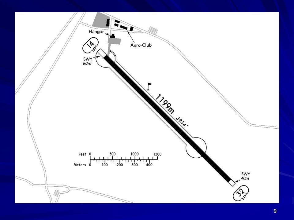 10 Osservazioni sullArea di Manovra + QFU della pista non sbagliato - Conglomerato bituminoso per pista non consono (adatto asfalto e testate in cemento) - Pendenze della pista sbagliate - PCN 11 (20) della via di rullaggio inadatto - Torre di Avvistamento nuova inadatta per strumentazioni ( Determinatore Dati Meteo Aeroportuale e visibilimetri) - Torre di Controllo vecchia dislocata male
