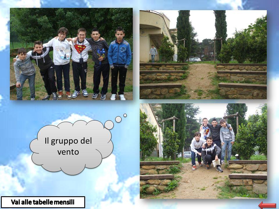 Il gruppo del vento