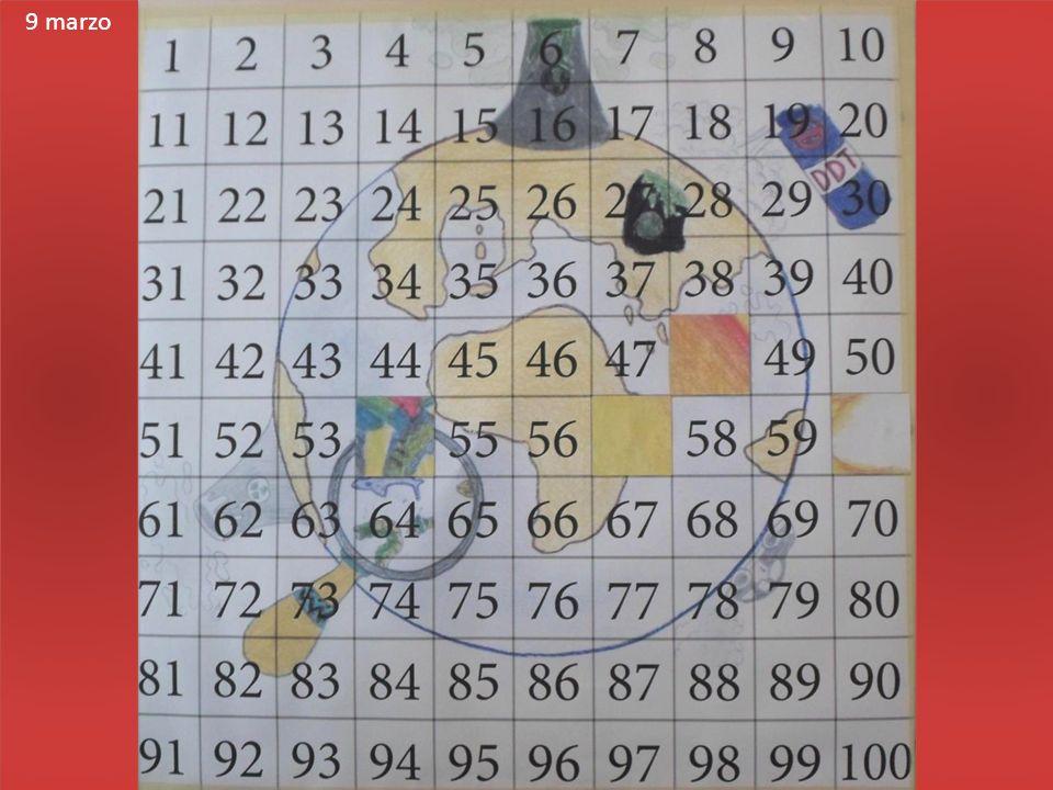 Il PuZZle DELLE BUONE PRATICHE è anche in versione multimediale online Sul sito dellIC Pirandello si può accedere alla versione online del PuZZle (vai al sito)(vai al sito) Entrati nel sito cliccare sullimmagine del puzzle.