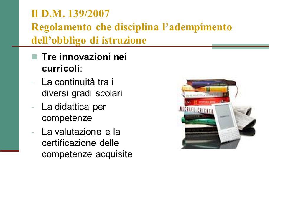La programmazione del consiglio di classe Criteri e indicatori di valutazione delle competenze Certificazione delle competenze secondo il modello ministeriale
