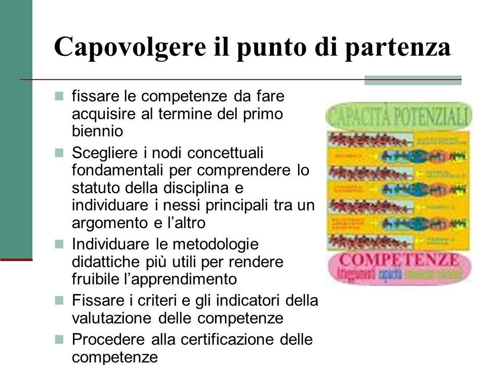 Certificazione delle competenze La certificazione è prevista su tre livelli: livello di base livello intermedio livello avanzato In caso di esito negativo viene indicato livello base non raggiunto, con relativa motivazione.