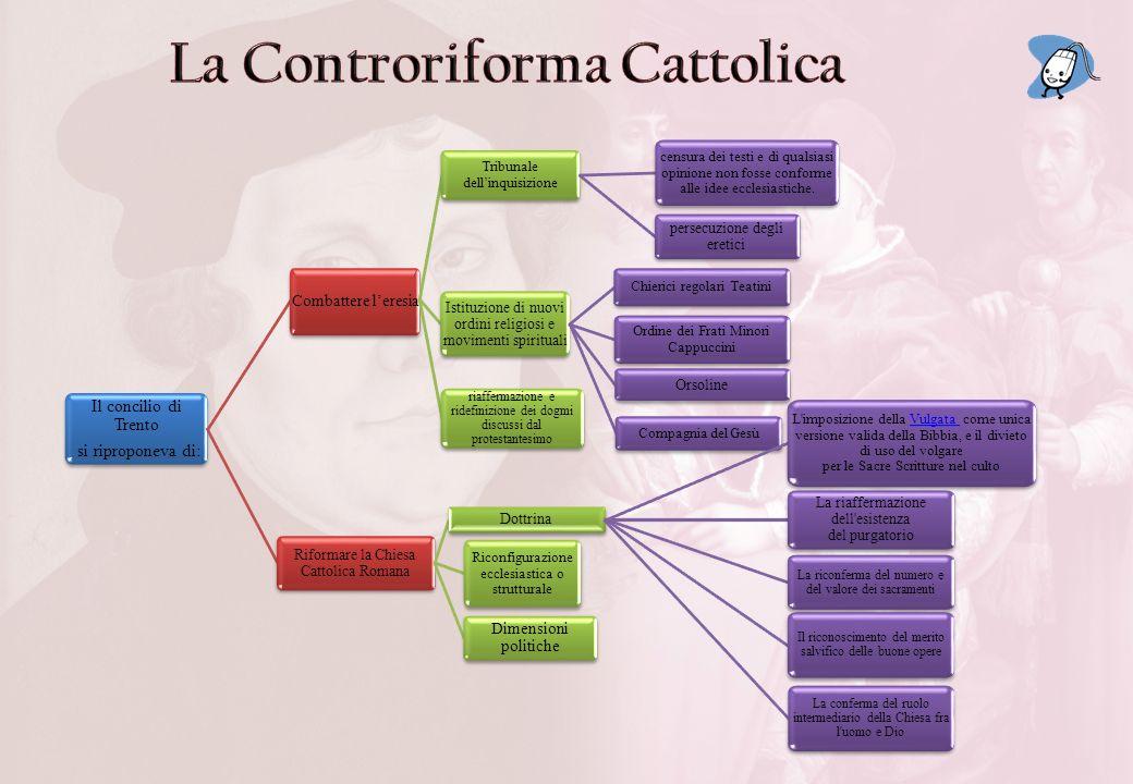 Il concilio di Trento si riproponeva di: Il concilio di Trento si riproponeva di: Combattere leresia Tribunale dellinquisizione censura dei testi e di qualsiasi opinione non fosse conforme alle idee ecclesiastiche.