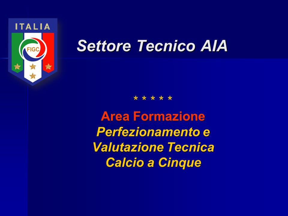 Settore Tecnico AIA * * * * * Area Formazione Perfezionamento e Valutazione Tecnica Calcio a Cinque