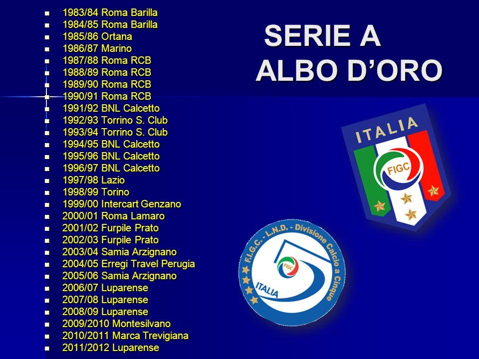 1983/84 Roma Barilla 1983/84 Roma Barilla 1984/85 Roma Barilla 1984/85 Roma Barilla 1985/86 Ortana 1985/86 Ortana 1986/87 Marino 1986/87 Marino 1987/8