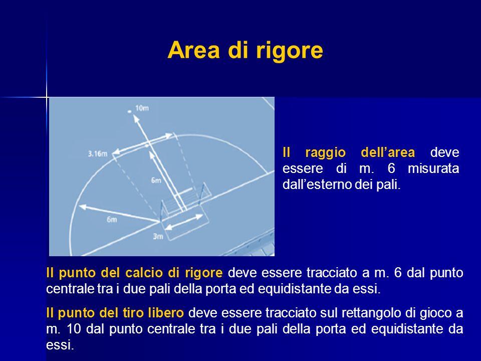 Area di rigore Il raggio dellarea deve essere di m. 6 misurata dallesterno dei pali. Il punto del calcio di rigore deve essere tracciato a m. 6 dal pu