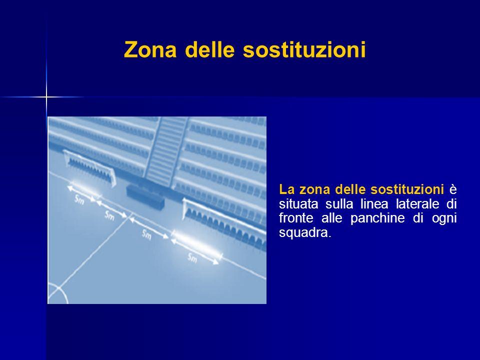 Zona delle sostituzioni La zona delle sostituzioni è situata sulla linea laterale di fronte alle panchine di ogni squadra.