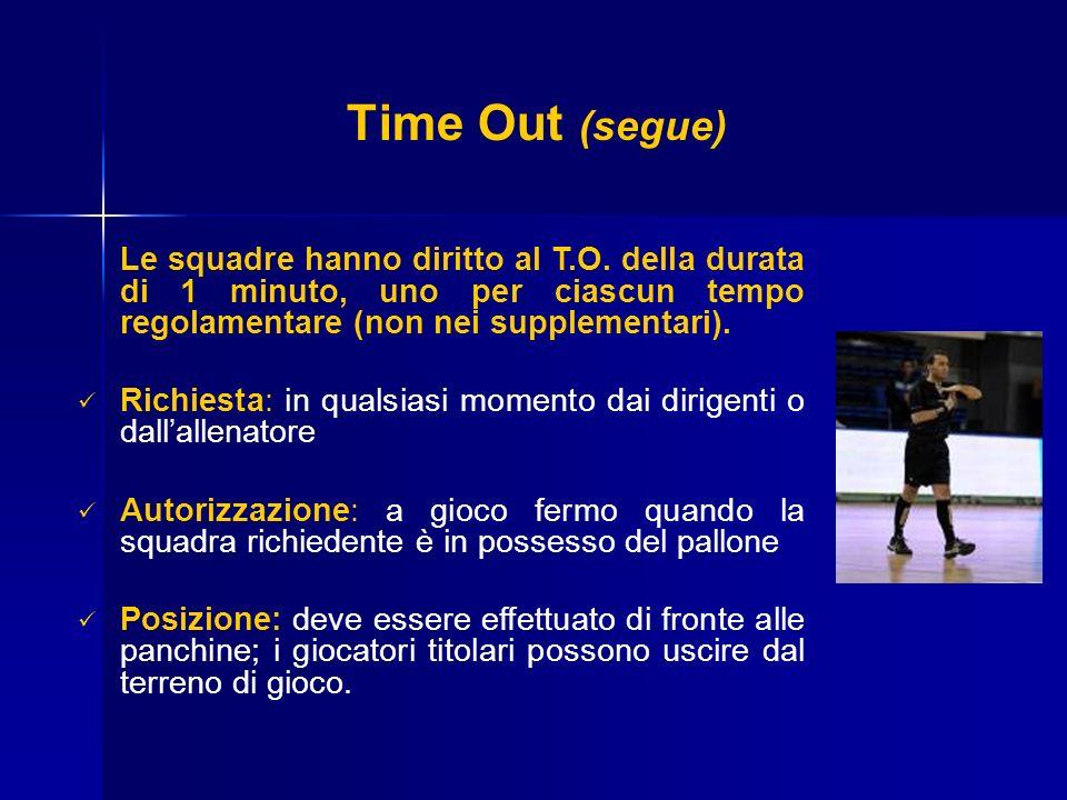 Time Out (segue) Le squadre hanno diritto al T.O. della durata di 1 minuto, uno per ciascun tempo regolamentare (non nei supplementari). Richiesta: in