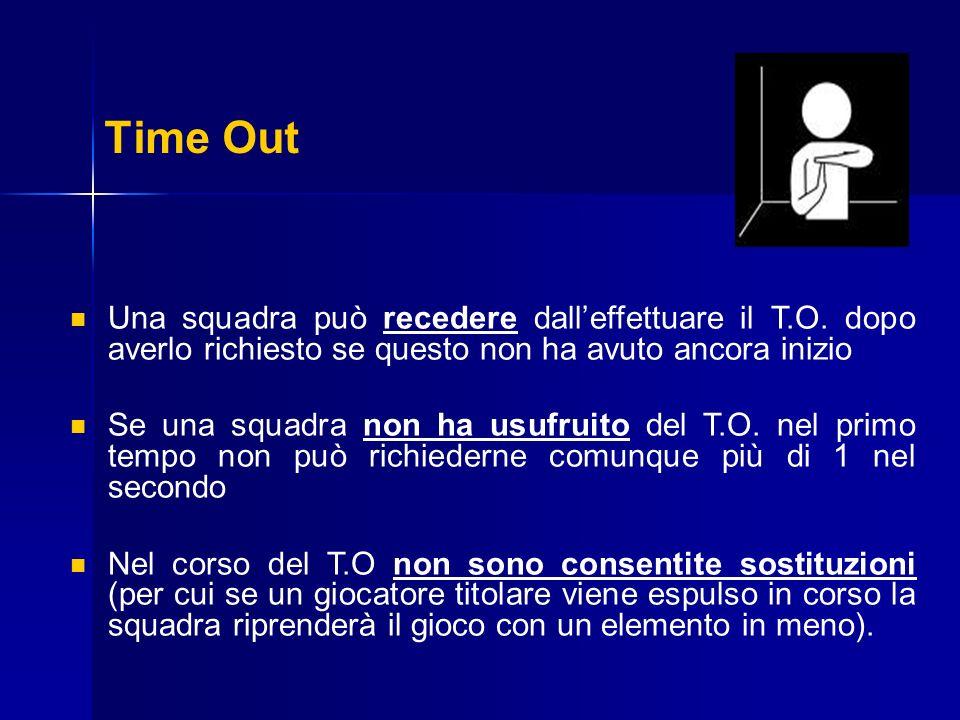 Time Out Una squadra può recedere dalleffettuare il T.O. dopo averlo richiesto se questo non ha avuto ancora inizio Se una squadra non ha usufruito de