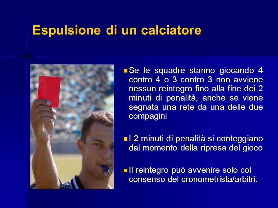 Espulsione di un calciatore Se le squadre stanno giocando 4 contro 4 o 3 contro 3 non avviene nessun reintegro fino alla fine dei 2 minuti di penalità