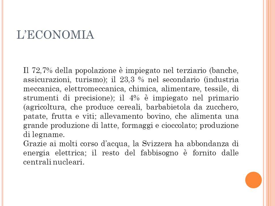 LECONOMIA Il 72,7% della popolazione è impiegato nel terziario (banche, assicurazioni, turismo); il 23,3 % nel secondario (industria meccanica, elettr