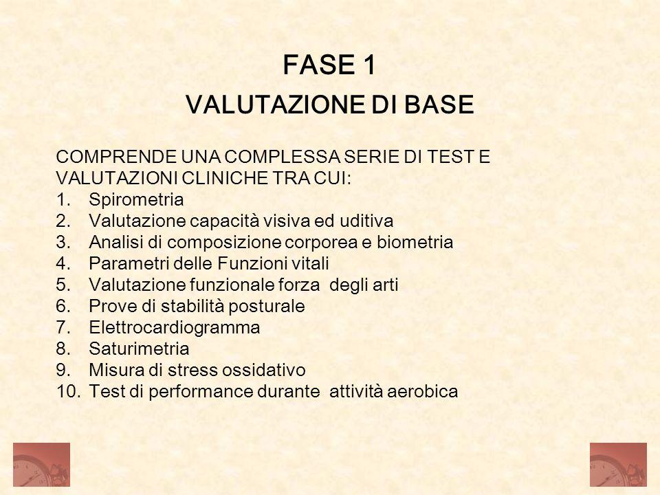 FASE 1 VALUTAZIONE DI BASE COMPRENDE UNA COMPLESSA SERIE DI TEST E VALUTAZIONI CLINICHE TRA CUI: 1.Spirometria 2.Valutazione capacità visiva ed uditiv