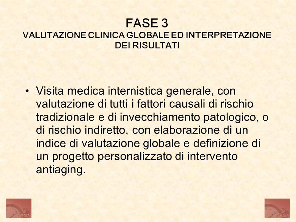 FASE 3 VALUTAZIONE CLINICA GLOBALE ED INTERPRETAZIONE DEI RISULTATI Visita medica internistica generale, con valutazione di tutti i fattori causali di