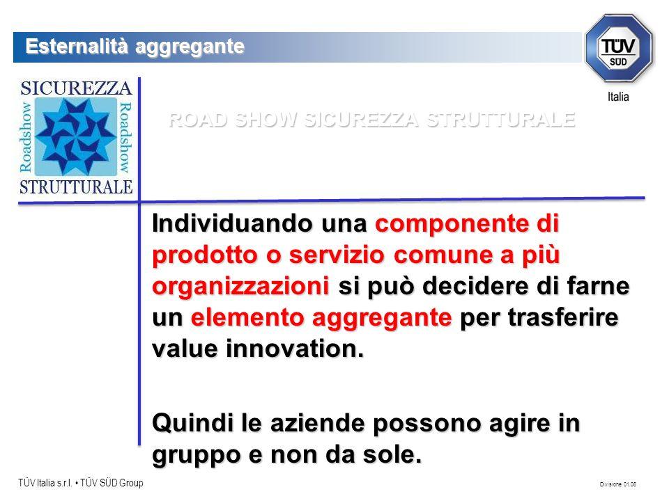 TÜV Italia s.r.l.