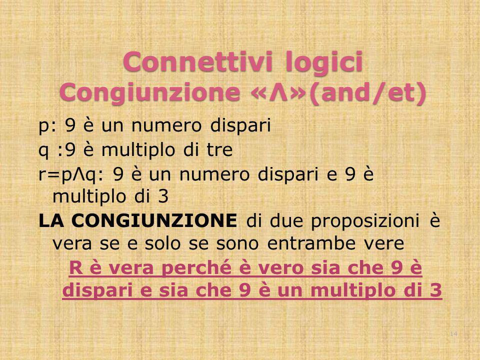 Connettivi logici Congiunzione «Λ»(and/et) p: 9 è un numero dispari q :9 è multiplo di tre r=pΛq: 9 è un numero dispari e 9 è multiplo di 3 LA CONGIUN