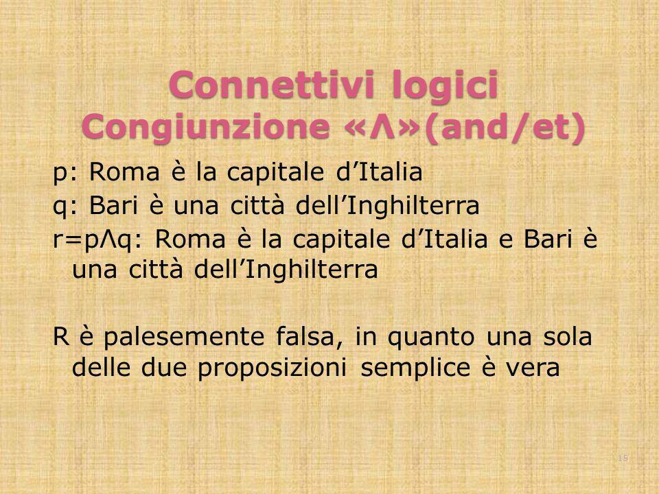 Connettivi logici Congiunzione «Λ»(and/et) p: Roma è la capitale dItalia q: Bari è una città dellInghilterra r=pΛq: Roma è la capitale dItalia e Bari