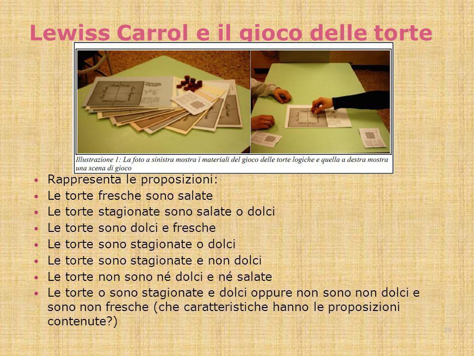 Lewiss Carrol e il gioco delle torte Rappresenta le proposizioni: Le torte fresche sono salate Le torte stagionate sono salate o dolci Le torte sono d