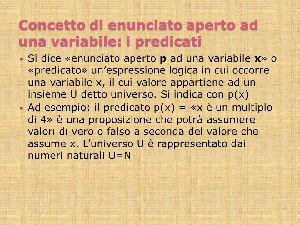 Concetto di enunciato aperto ad una variabile: i predicati Si dice «enunciato aperto p ad una variabile x» o «predicato» unespressione logica in cui o