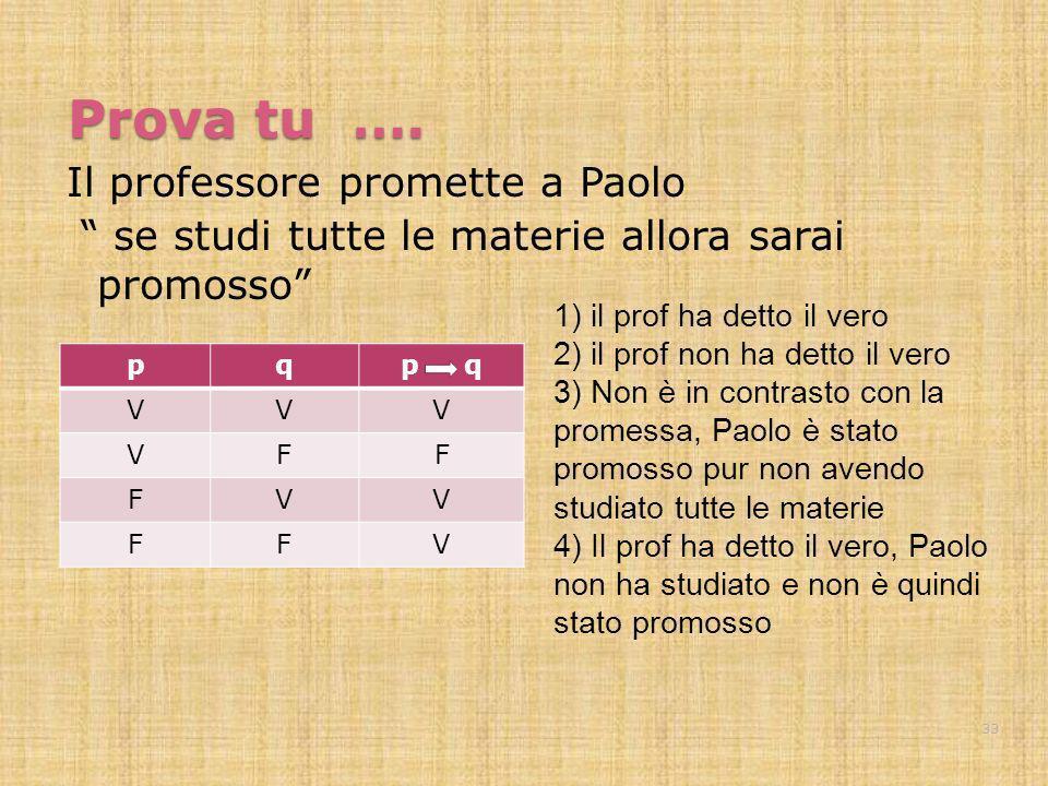 Prova tu …. Il professore promette a Paolo se studi tutte le materie allora sarai promosso pqp q VVV VFF FVV FFV 1) il prof ha detto il vero 2) il pro
