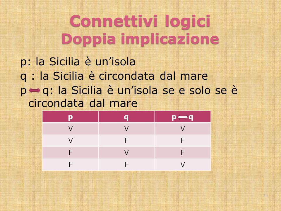 Connettivi logici Doppia implicazione p: la Sicilia è unisola q : la Sicilia è circondata dal mare p q: la Sicilia è unisola se e solo se è circondata