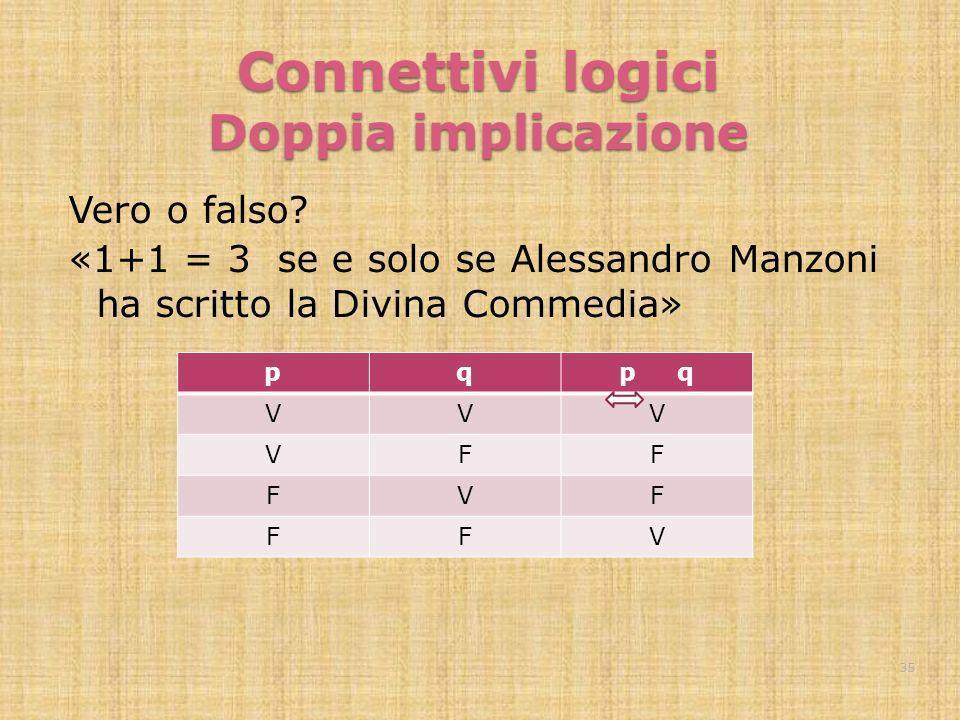 Connettivi logici Doppia implicazione Vero o falso? «1+1 = 3 se e solo se Alessandro Manzoni ha scritto la Divina Commedia» pqp q VVV VFF FVF FFV 35